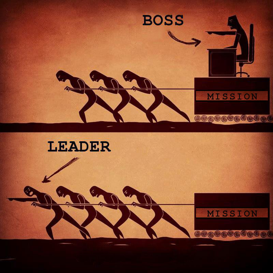 guides:boss-vs-leader.png