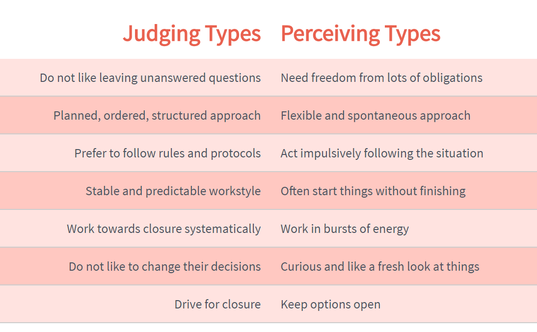 guides:judging_vs_percceiving.png