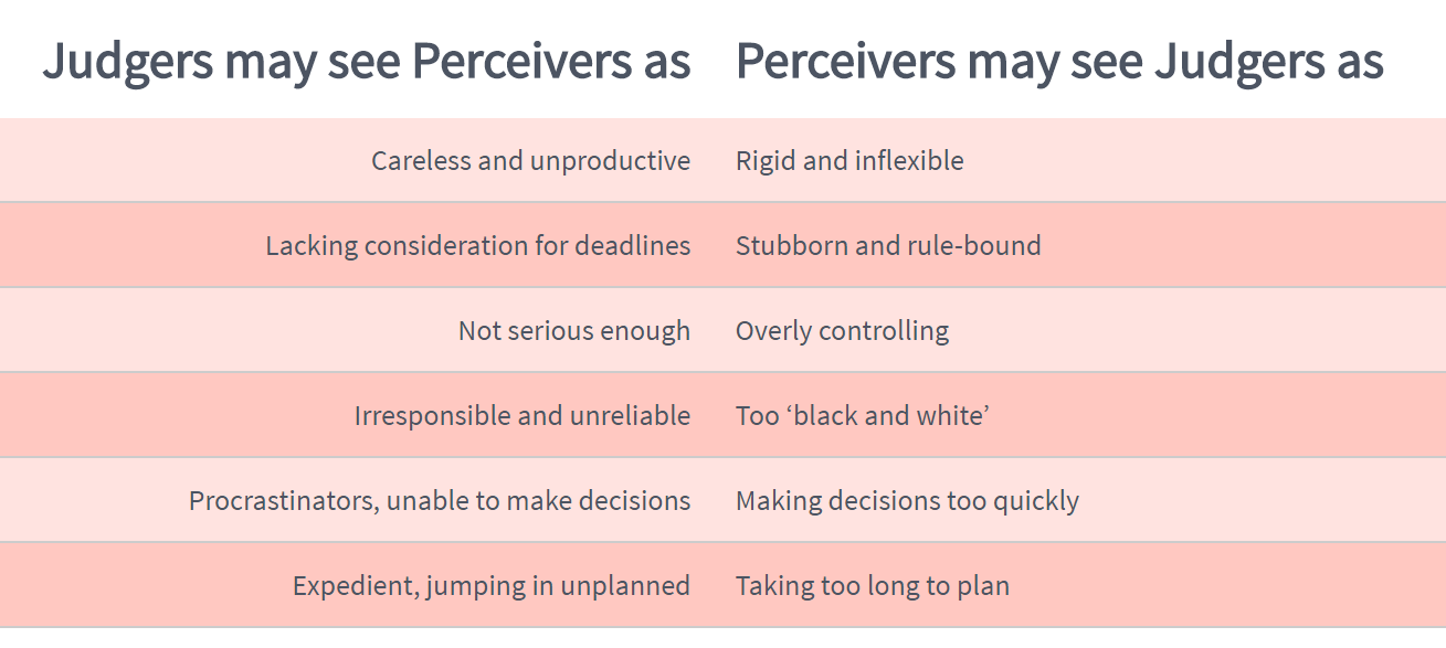 guides:judging_vs_percceiving_to_each_other.png