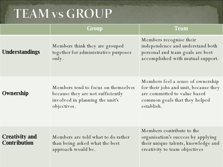 guides:team-vs-group-10-728.jpg
